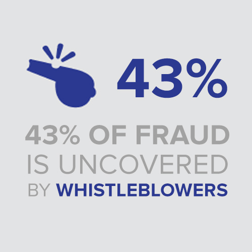 Fraud Uncovered